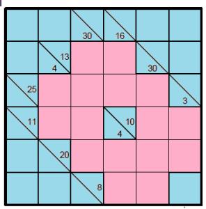 kakuro örnekleri