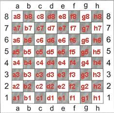satranç tahta