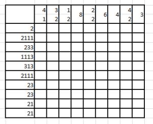 basic griddlers puzzle
